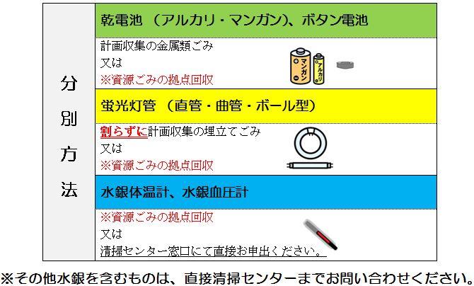 彦根 市 ゴミ カレンダー